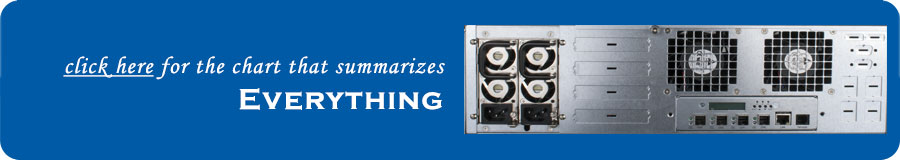 Frequently Asked Questions about SAS Expanders